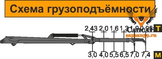 Атлант-С 70-10-01 (ЛВ-184А-10-01)