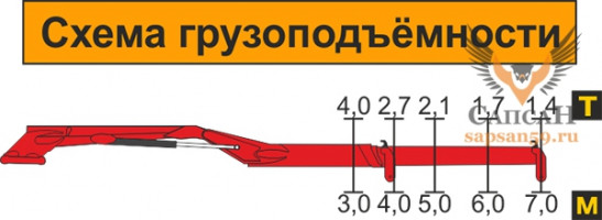 Атлант– С 100Z-01 (ММ-100Z-01)