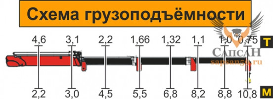 АТЛАНТ-С 92 КС(92-01КС) (ММ-92, ММ-92-01)