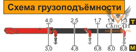 АТЛАНТ-С 120-00 КС (ЛВ-220)