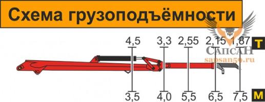 АТЛАНТ-С 150-06 К (ЛВ-190-06)