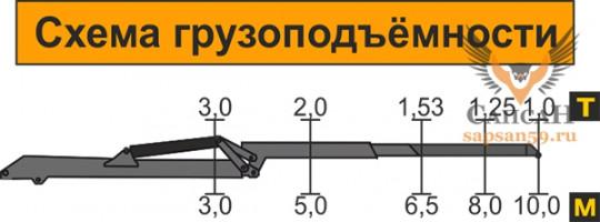 Атлант-С 100Ф (ЛВ-185-21)