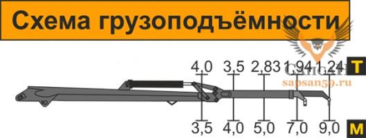 Атлант-С 140-07 (ЛВ-190-07)