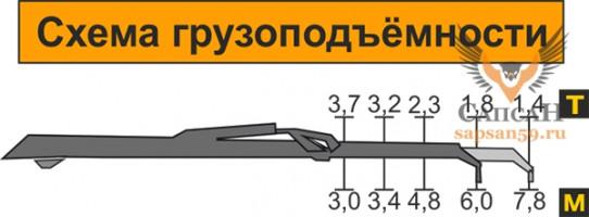 МАЙМАН-110SM (ММ-110)