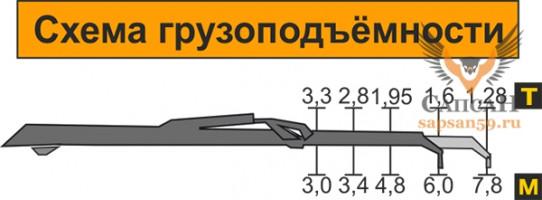 МАЙМАН-100SM (ММ-100)