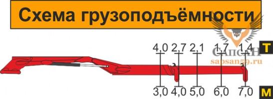 АТЛАНТ-С 100Z-01М (MM-100Z-01)